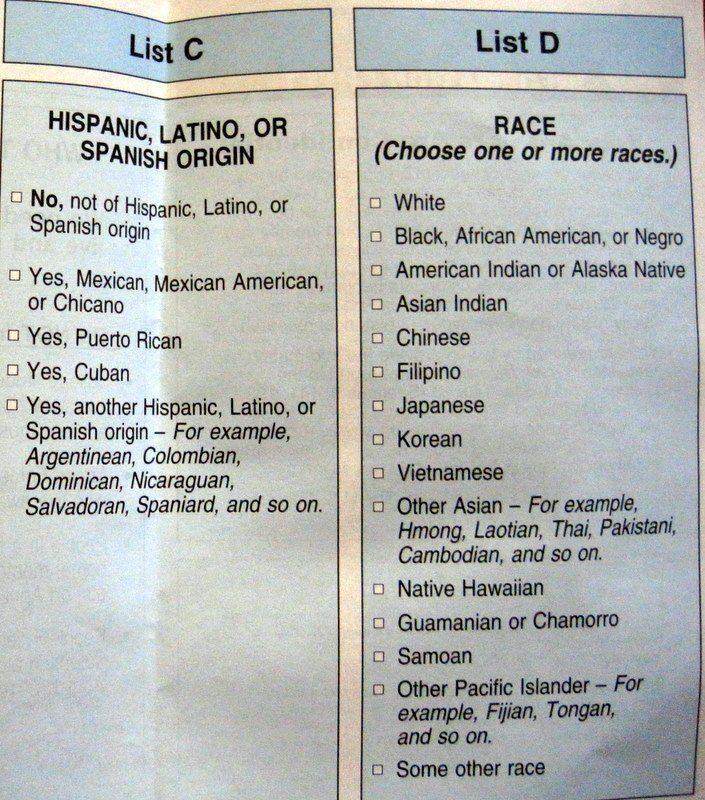 U.S. Census Race